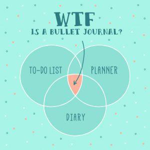 to do list for bullet journal