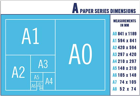 Kích thước các khổ giấy A