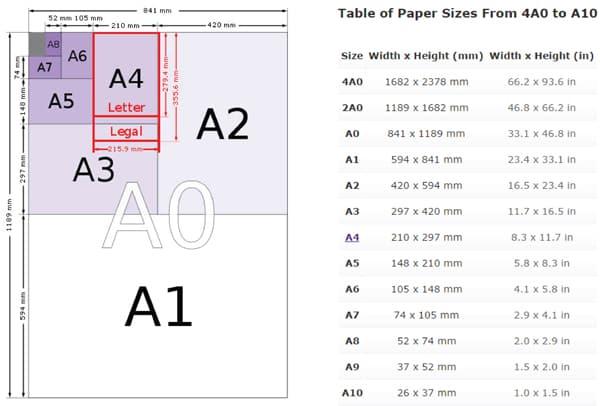 Kích thước các khổ giấy in