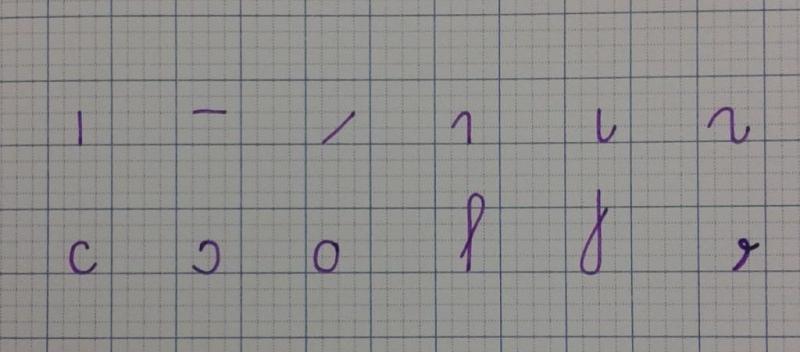 Các nét cơ bản cần luyện trong cách viết chữ đẹp