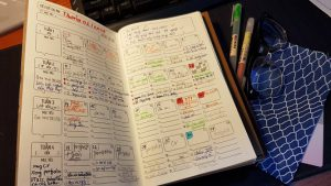 Cách làm bảng kế hoạch làm việc tuần -2