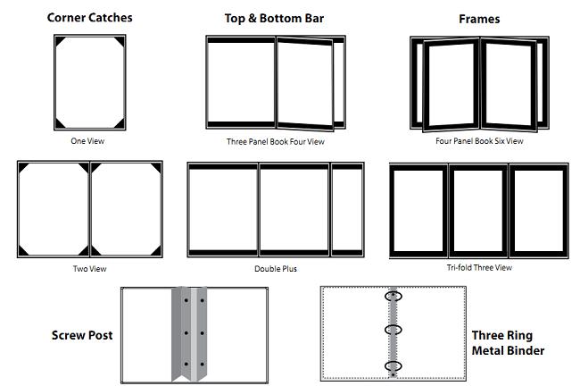 Các loại bìa menu nhà hàng phổ biến